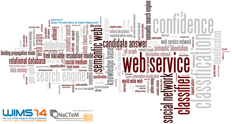 Tag cloud of the top scored terms in the WIMS'14 accepted papers.